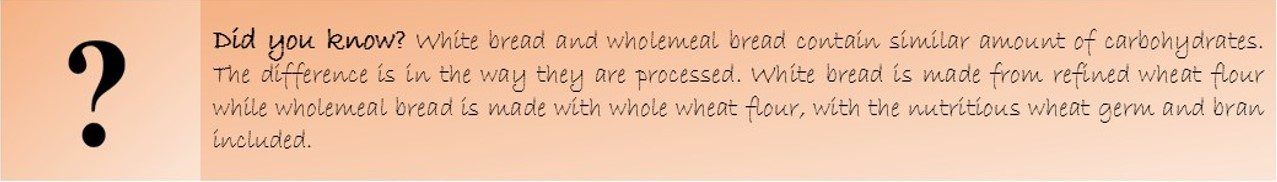 Did you know white bread and wholemeal bread contain similar amount of carbohydrates