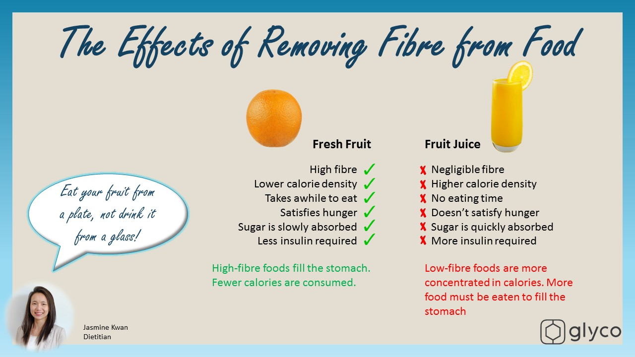 Effects of removing fibre from food