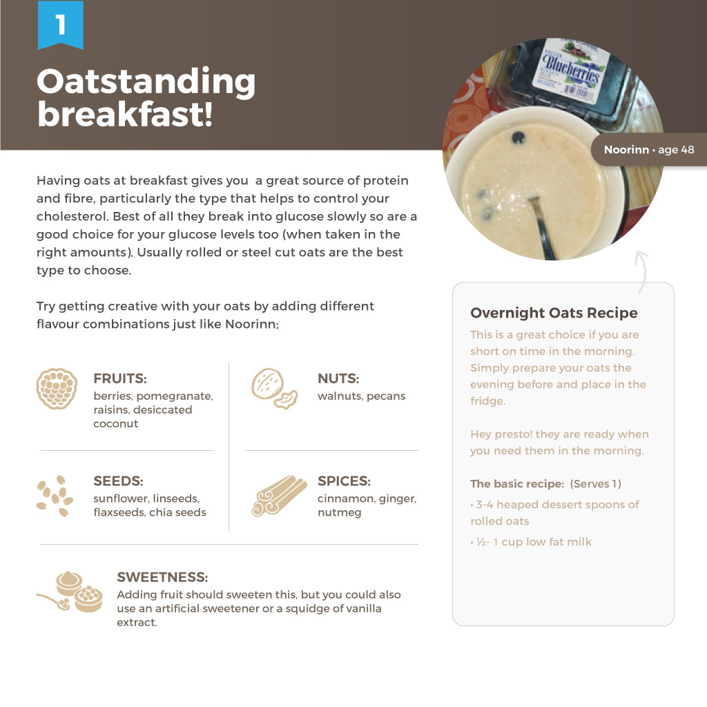 Healthy breakfasts- oats