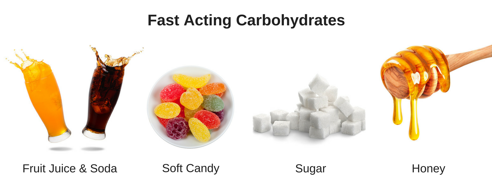 what to do for low blood sugar