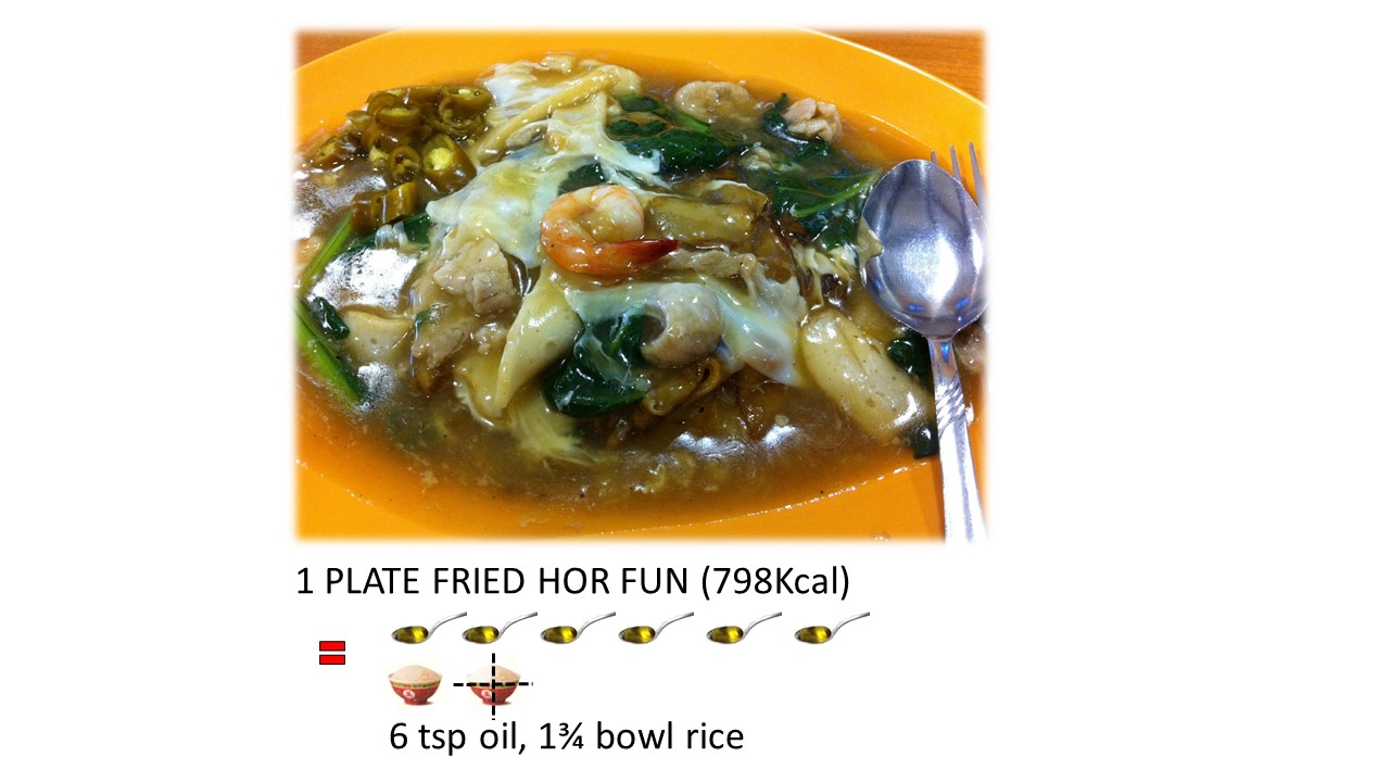 Hor Fun Nutrition