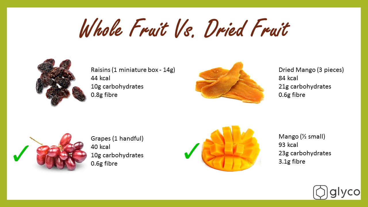 Whole fruit vs Dried Fruit