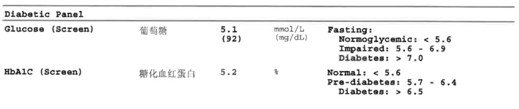 a1c hba1c blood test result